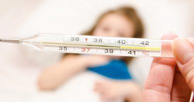 Foto Сбивать температуру при коронавирусе нужно определенным лекарством – другие могут быть опасны 11 24.07.2021