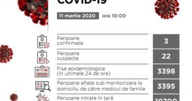 VIDEO: Trei cazuri confirmate și alte 22 persoane suspectate că ar fi infectate cu COVID-19 1 12.05.2021
