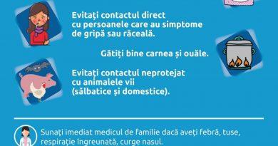 Foto Reguli simple de prevenire și combatere a COVID-19 1 24.07.2021