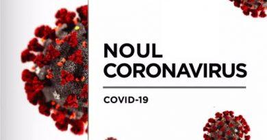 Cifre îngrijorătoare și un medic a decedat de COVID-19 de Paște 1 14.04.2021