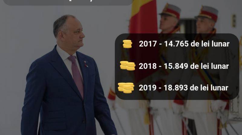 Foto Salariul președintelui Igor Dodon a crescut cu peste 20% în ultimii 3 ani 1 13.06.2021