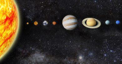 Полный парад планет начинается 4 июля 3 11.05.2021