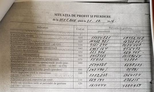 """Доходы от бельцкого МП """"Объединение рынков"""" упали в 3 раза 3 18.05.2021"""