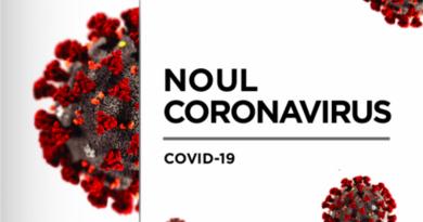 Foto Noi prevederi de depistare și tratament a coronavirusului. Doar o parte din pacienții infectați vor fi testați la externare 1 21.09.2021