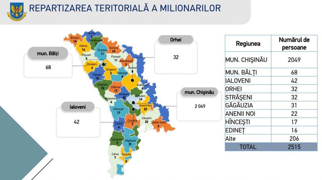 Foto Vezi Top-ul milionarilor din nordul Republicii Moldova 1 25.07.2021