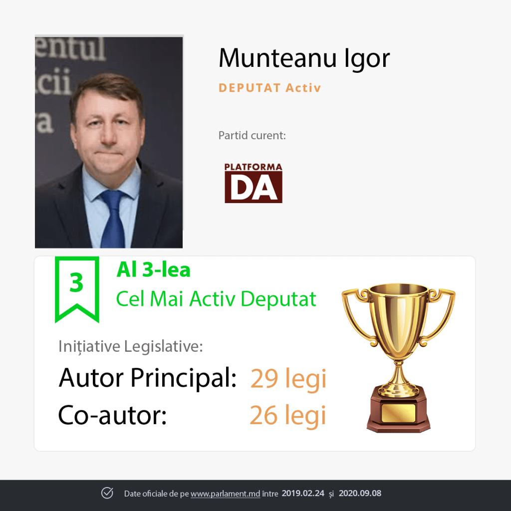 Foto Проект «Ленивый депутат Молдовы» подготовил список депутатов, которые с марта 2019 не представили ни одного закона 8 24.07.2021