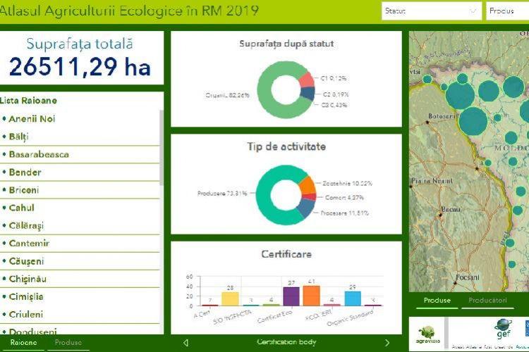 Atlasul Agriculturii Ecologice a fost lansat în Republica Moldova 1 12.05.2021