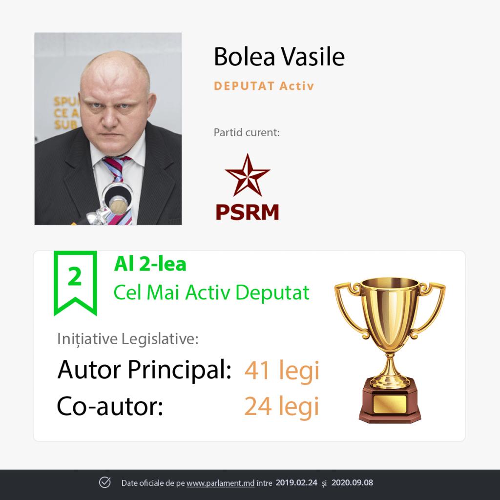 Foto Проект «Ленивый депутат Молдовы» подготовил список депутатов, которые с марта 2019 не представили ни одного закона 9 24.07.2021