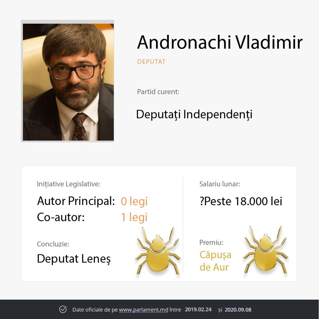 Foto Проект «Ленивый депутат Молдовы» подготовил список депутатов, которые с марта 2019 не представили ни одного закона 7 24.07.2021