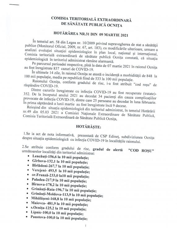 /DOC/ Situația epidemiologică în raionul Ocnița se agravează. 14 localități sub Cod Roșu de răspândire a infecției COVID-19 1 14.04.2021