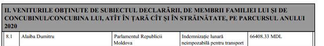 Депутат от PAS Думитру Алайба в 2020 году получил пособие на транспорт в размере 66 000 леев 2 18.04.2021