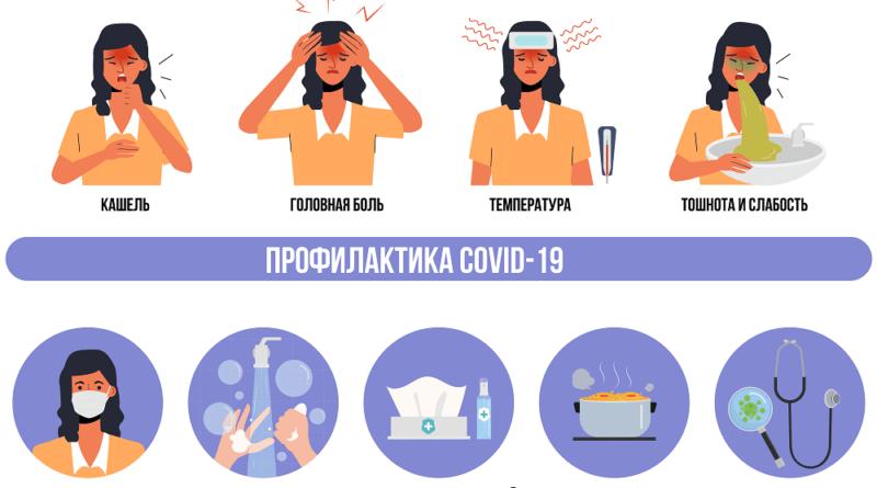 Обновление симптомов COVID: семь «странных» изменений, вызываемых вирусом 1 11.05.2021