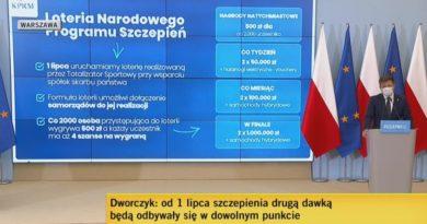 Foto Власти Польши планируют ускорить кампанию вакцинации при помощи лотереи с дорогими призами и подарками 2 23.06.2021
