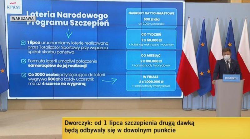 Foto Власти Польши планируют ускорить кампанию вакцинации при помощи лотереи с дорогими призами и подарками 1 22.09.2021