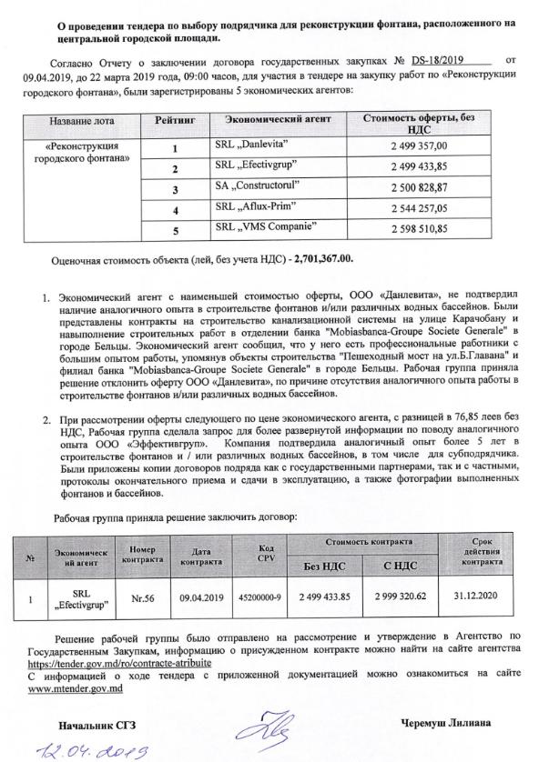 Foto Тайны бельцкого фонтана: реальная стоимость реконструкции выше на миллион леев 9 21.06.2021