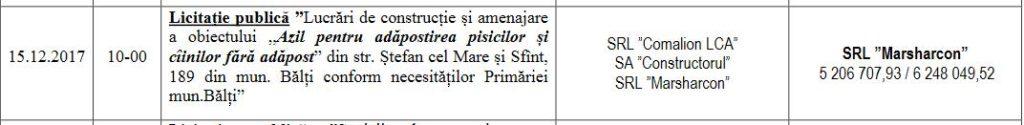 Foto Строительство бельцкого приюта для собак по цене 450 евро за кв. метр: новое расследование 6 17.10.2021