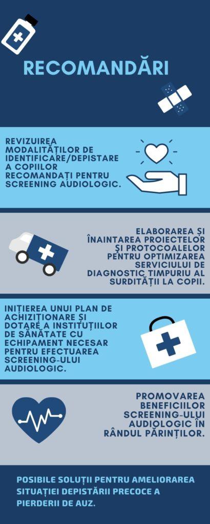 Foto /FOTO/Hipoacuzia la copii. Instituțiile medicale din Sângerei nu dispun de utilaje pentru screening-ul auzului la nou-născuți 4 20.09.2021